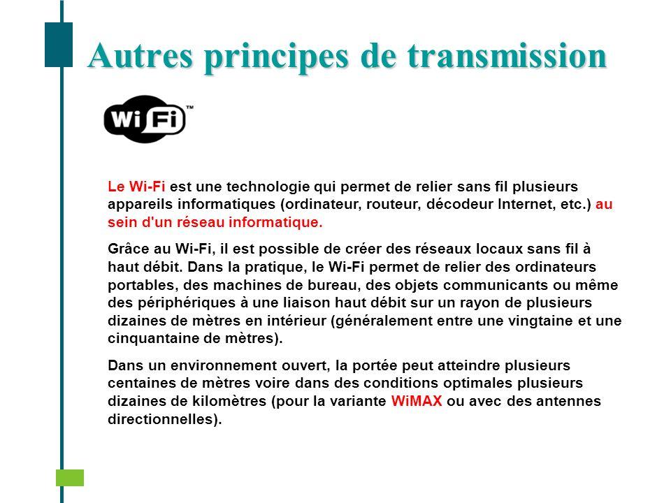 Autres principes de transmission Le Wi-Fi est une technologie qui permet de relier sans fil plusieurs appareils informatiques (ordinateur, routeur, dé