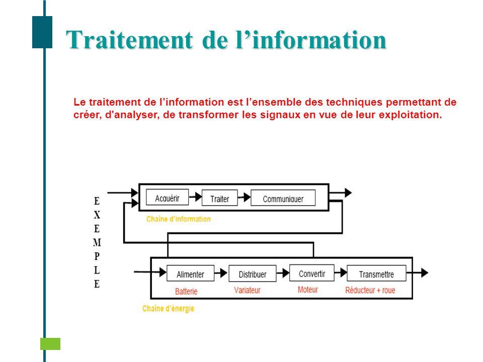 Traitement de linformation Le traitement de linformation est lensemble des techniques permettant de créer, d'analyser, de transformer les signaux en v
