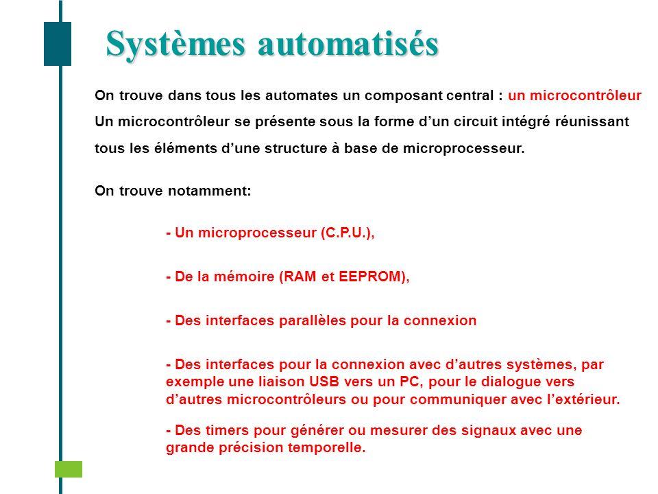 Systèmes automatisés On trouve dans tous les automates un composant central : un microcontrôleur Un microcontrôleur se présente sous la forme dun circ
