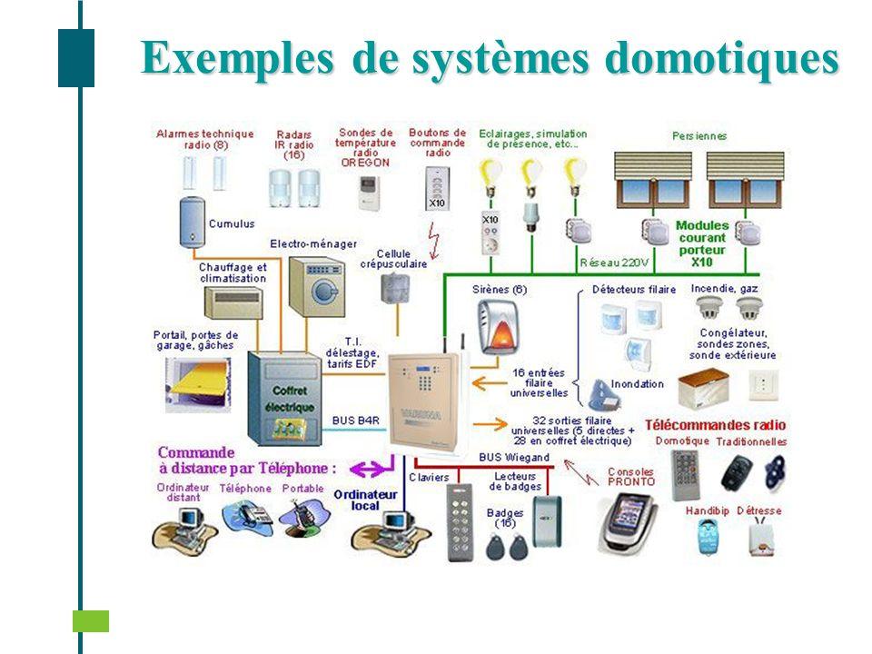 Exemples de systèmes domotiques