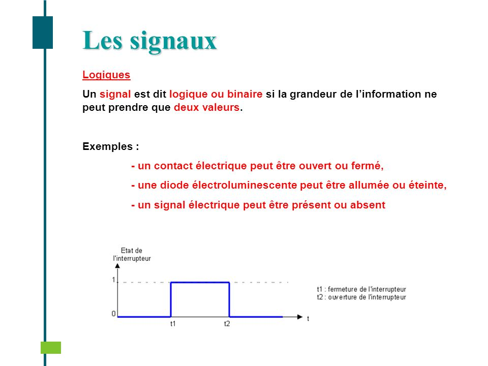Logiques Un signal est dit logique ou binaire si la grandeur de linformation ne peut prendre que deux valeurs. Exemples : - un contact électrique peut