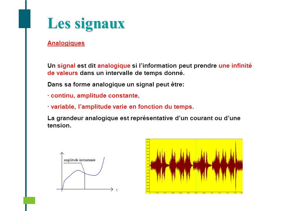Analogiques Un signal est dit analogique si linformation peut prendre une infinité de valeurs dans un intervalle de temps donné. Dans sa forme analogi