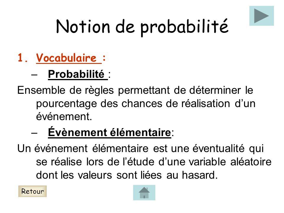 Notion de probabilité 1.Vocabulaire : –Probabilité : Ensemble de règles permettant de déterminer le pourcentage des chances de réalisation dun événeme