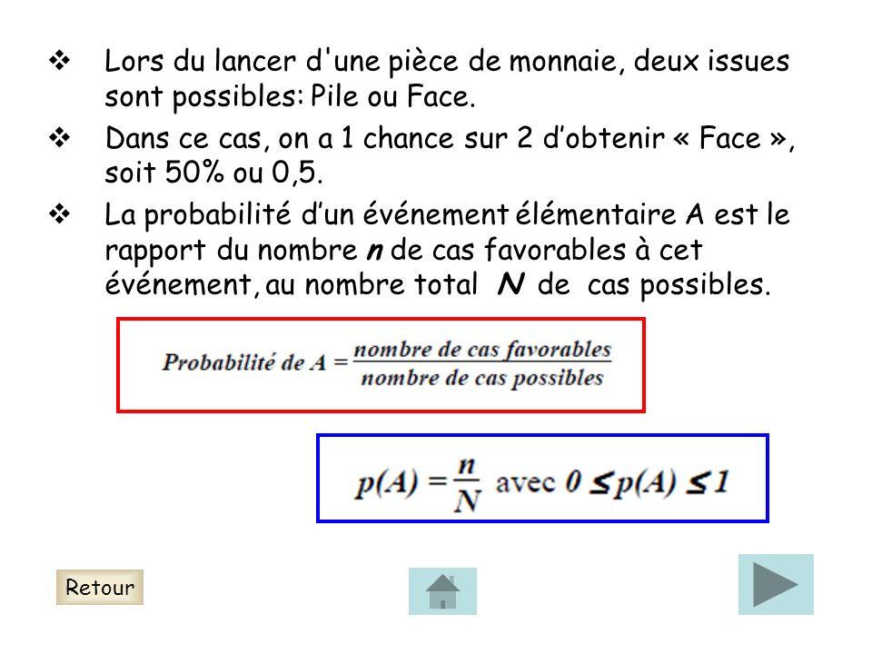 Lors du lancer d'une pièce de monnaie, deux issues sont possibles: Pile ou Face. Dans ce cas, on a 1 chance sur 2 dobtenir « Face », soit 50% ou 0,5.