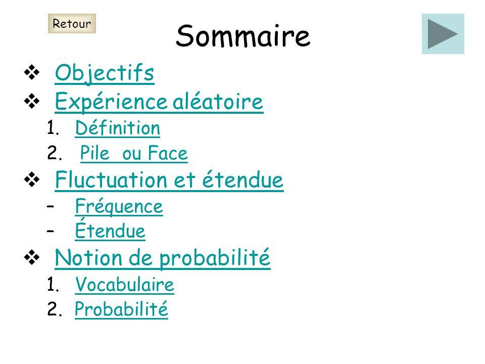 Sommaire Objectifs Expérience aléatoire 1.DéfinitionDéfinition 2. Pile ou FacePile ou Face Fluctuation et étendue –FréquenceFréquence –ÉtendueÉtendue