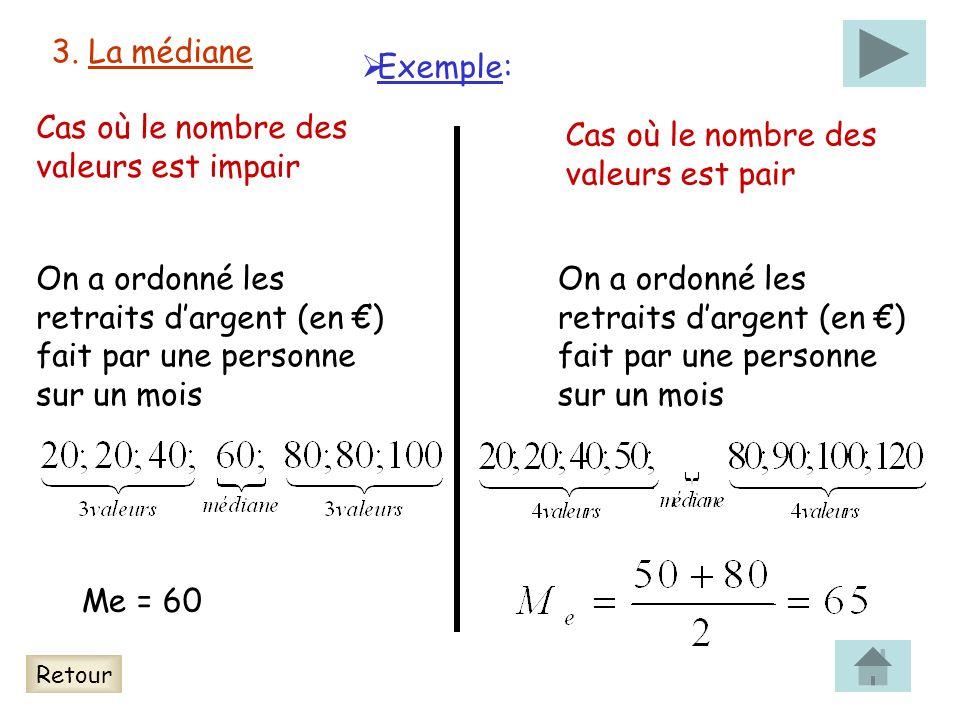3. La médiane Exemple: Cas où le nombre des valeurs est impair Cas où le nombre des valeurs est pair On a ordonné les retraits dargent (en ) fait par