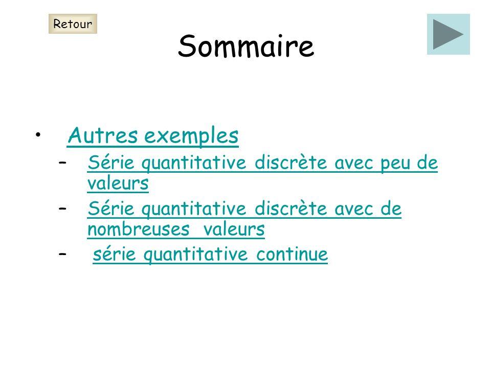 Sommaire Autres exemples –Série quantitative discrète avec peu de valeursSérie quantitative discrète avec peu de valeurs –Série quantitative discrète