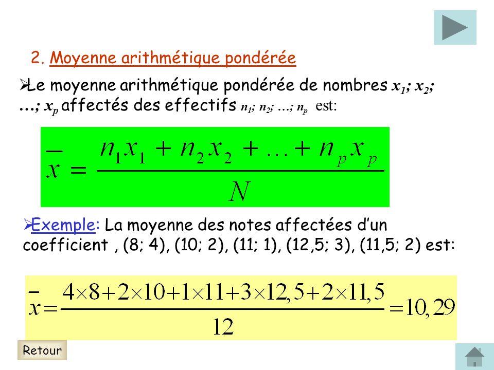 2. Moyenne arithmétique pondérée Le moyenne arithmétique pondérée de nombres x 1 ; x 2 ; …; x p affectés des effectifs n 1 ; n 2 ; …; n p est: Exemple