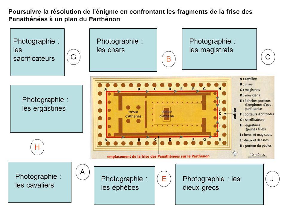 G A EJ B C H Poursuivre la résolution de lénigme en confrontant les fragments de la frise des Panathénées à un plan du Parthénon Photographie : les di