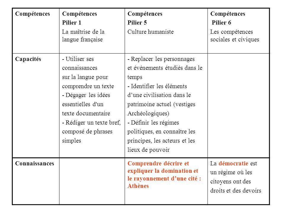 Compétences Pilier 1 La maîtrise de la langue française Compétences Pilier 5 Culture humaniste Compétences Pilier 6 Les compétences sociales et civiqu
