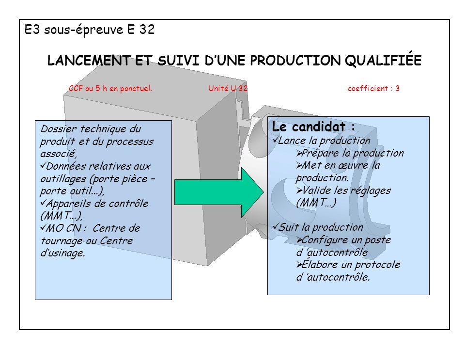E3 sous-épreuve E 32 LANCEMENT ET SUIVI DUNE PRODUCTION QUALIFIÉE CCF ou 5 h en ponctuel. Unité U 32coefficient : 3 Dossier technique du produit et du