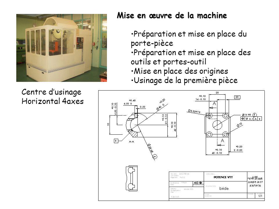 Mise en œuvre de la machine Préparation et mise en place du porte-pièce Préparation et mise en place des outils et portes-outil Mise en place des orig