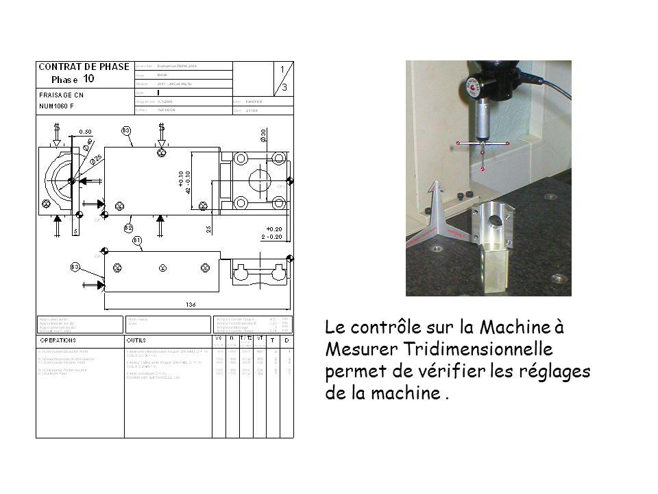 Le contrôle sur la Machine à Mesurer Tridimensionnelle permet de vérifier les réglages de la machine.