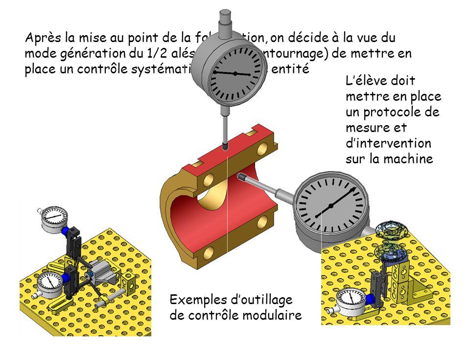 Après la mise au point de la fabrication, on décide à la vue du mode génération du 1/2 alésage (par contournage) de mettre en place un contrôle systém