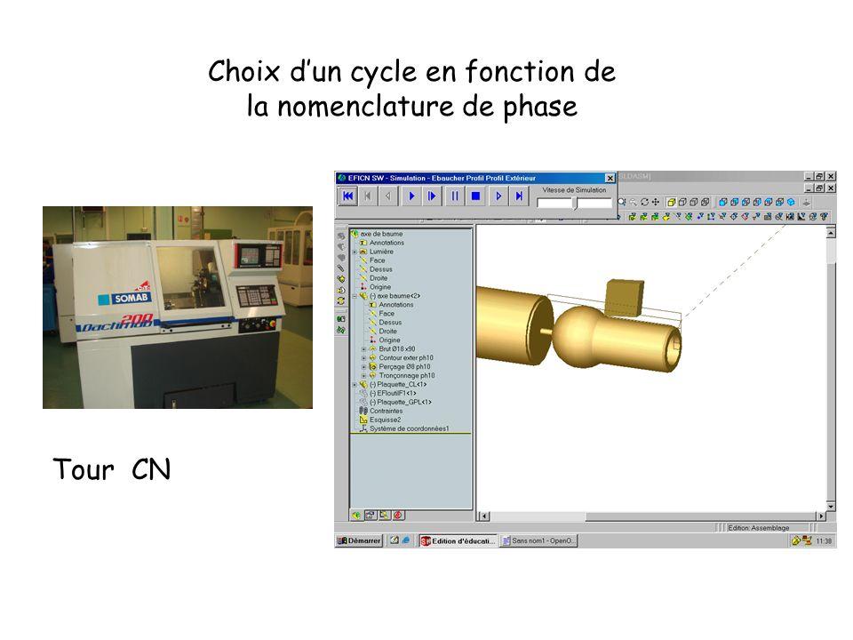 Tour CN Choix dun cycle en fonction de la nomenclature de phase