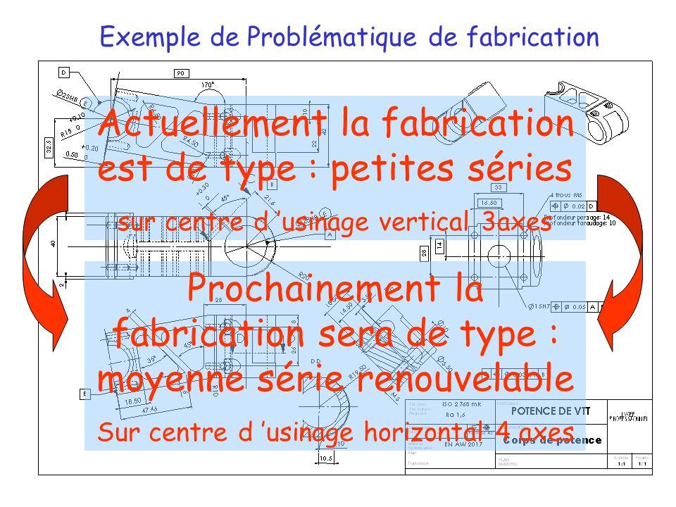 Exemple de Problématique de fabrication Actuellement la fabrication est de type : petites séries sur centre d usinage vertical 3axes Prochainement la