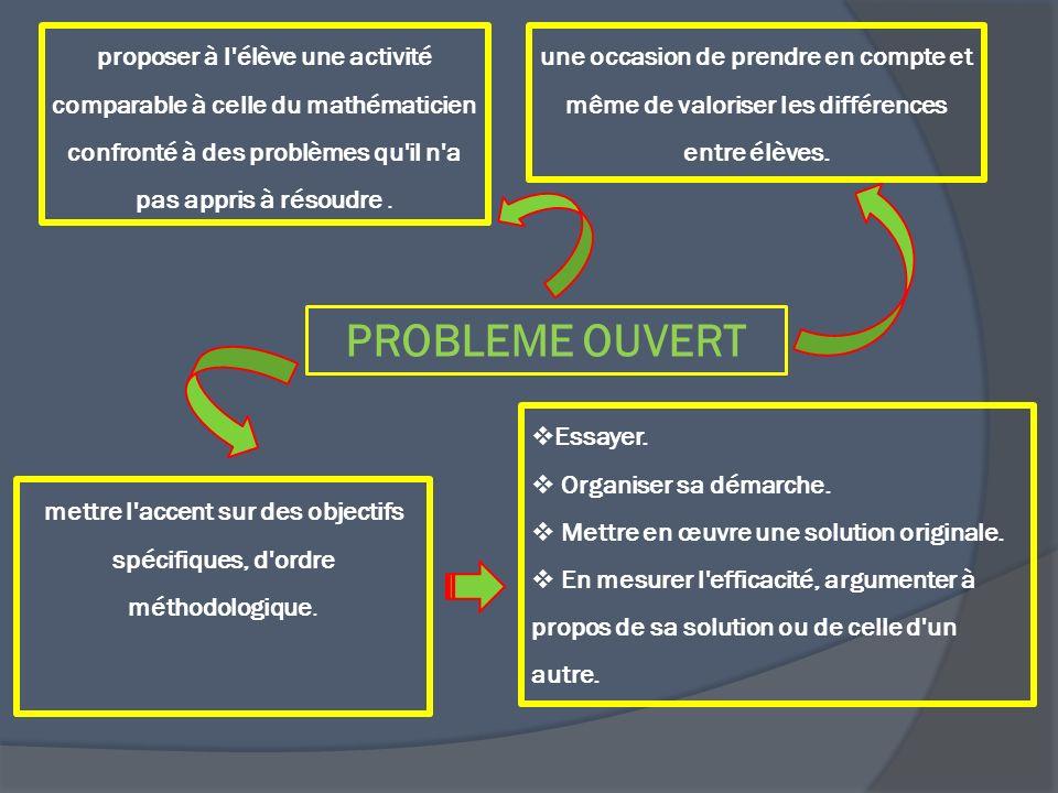 PROBLEME OUVERT proposer à l'élève une activité comparable à celle du mathématicien confronté à des problèmes qu'il n'a pas appris à résoudre. mettre