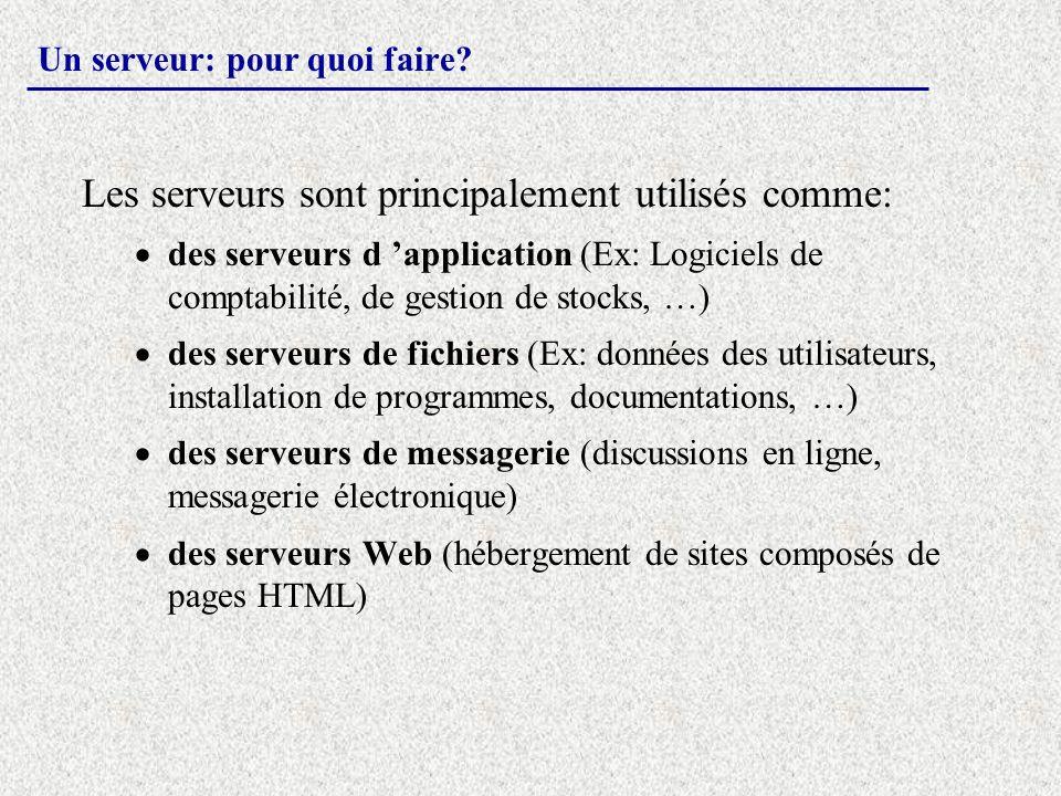 Un serveur: pour quoi faire? Les serveurs sont principalement utilisés comme: des serveurs d application (Ex: Logiciels de comptabilité, de gestion de