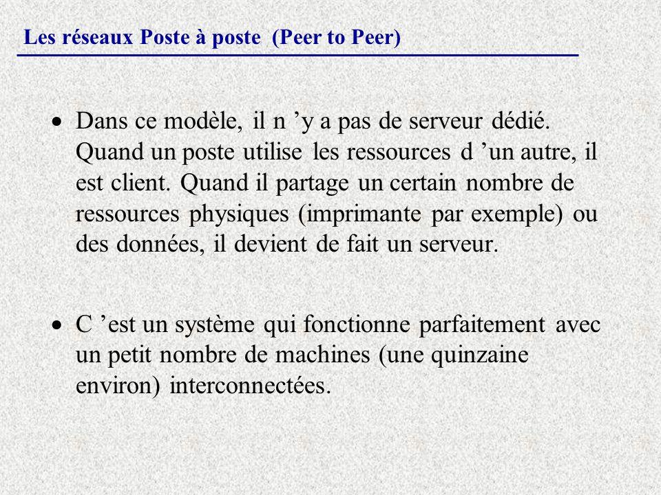 Les réseaux Poste à poste (Peer to Peer) Dans ce modèle, il n y a pas de serveur dédié. Quand un poste utilise les ressources d un autre, il est clien