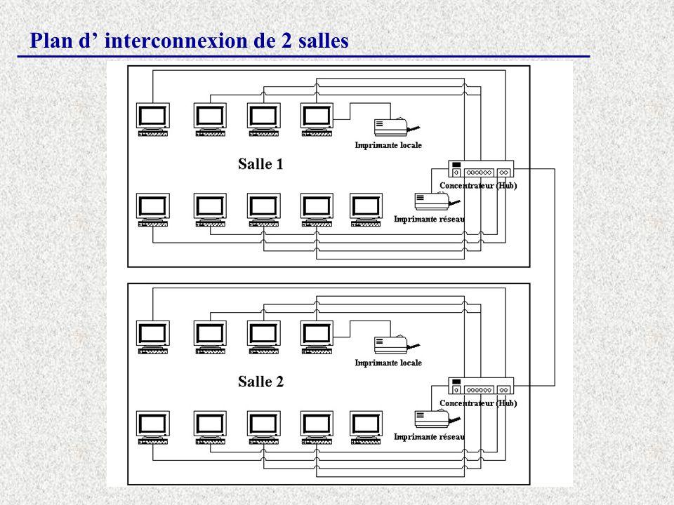 Plan d interconnexion de 2 salles