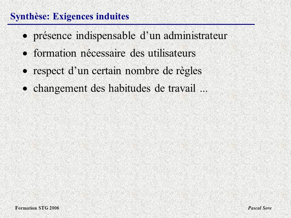 Synthèse: Exigences induites présence indispensable dun administrateur formation nécessaire des utilisateurs respect dun certain nombre de règles chan