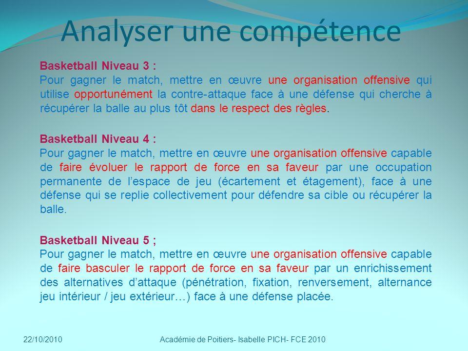 Analyser une compétence Basketball Niveau 3 : Pour gagner le match, mettre en œuvre une organisation offensive qui utilise opportunément la contre-att