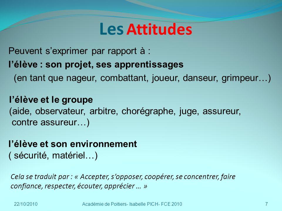 Les Attitudes Peuvent sexprimer par rapport à : lélève : son projet, ses apprentissages (en tant que nageur, combattant, joueur, danseur, grimpeur…) A
