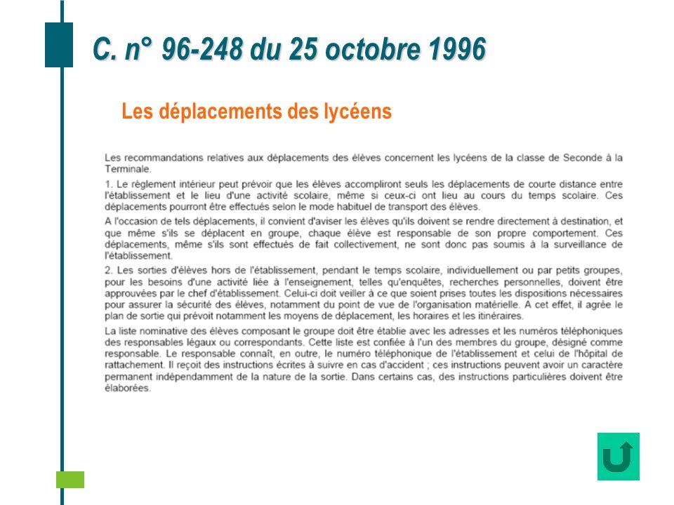 Les déplacements des lycéens C. n° 96 248 du 25 octobre 1996