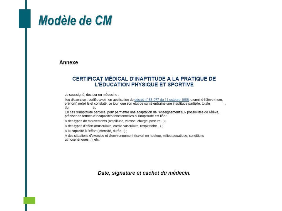 Modèle de CM