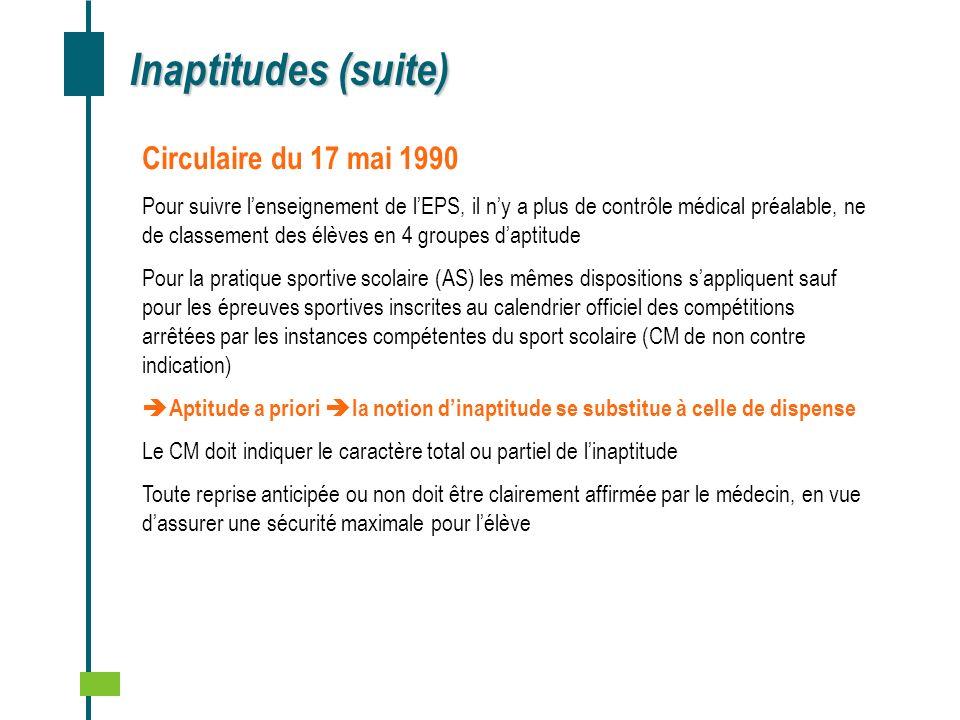 Inaptitudes (suite) Circulaire du 17 mai 1990 Pour suivre lenseignement de lEPS, il ny a plus de contrôle médical préalable, ne de classement des élèv