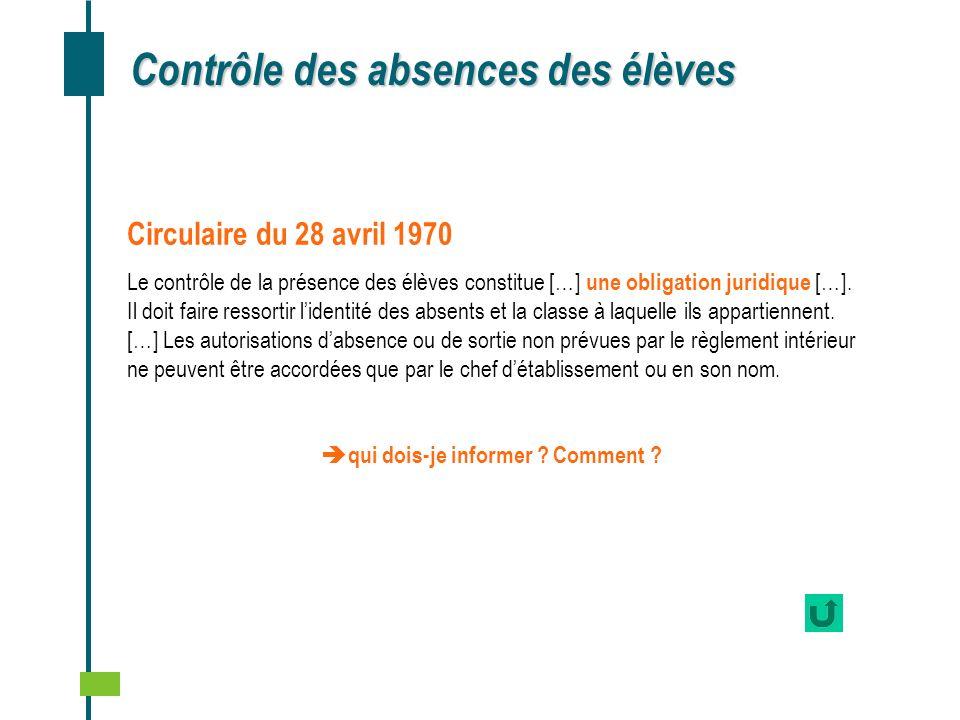 Contrôle des absences des élèves Circulaire du 28 avril 1970 Le contrôle de la présence des élèves constitue […] une obligation juridique […]. Il doit
