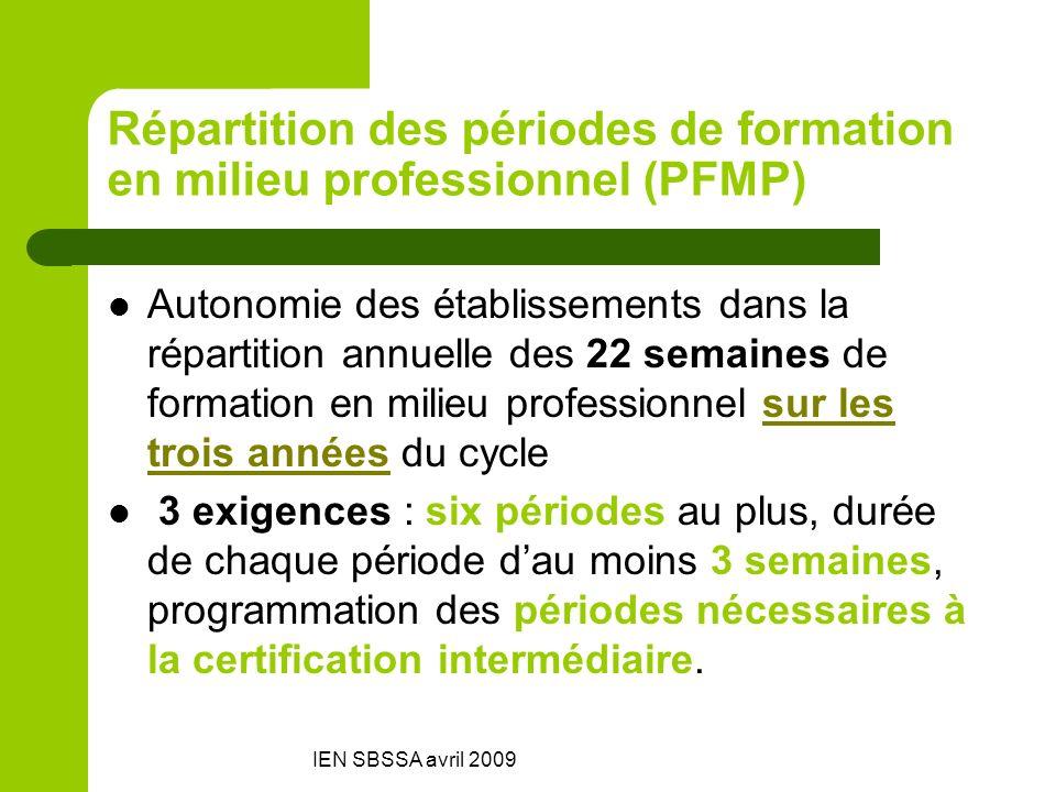IEN SBSSA avril 2009 Répartition des périodes de formation en milieu professionnel (PFMP) Autonomie des établissements dans la répartition annuelle de
