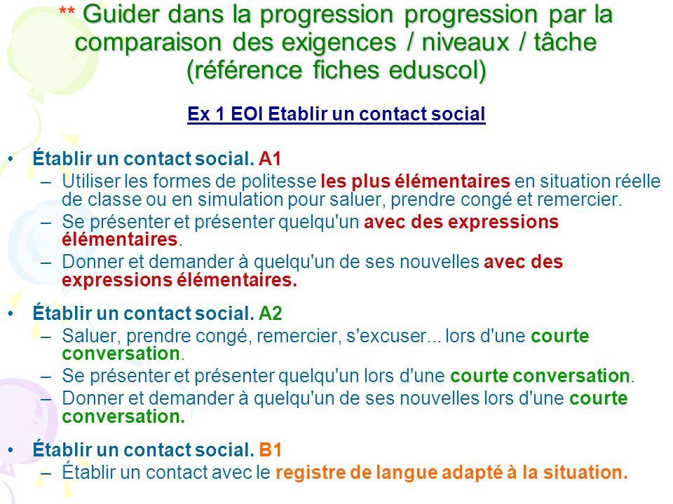 ** Guider dans la progression progression par la comparaison des exigences / niveaux / tâche (référence fiches eduscol) Ex 1 EOI Etablir un contact so