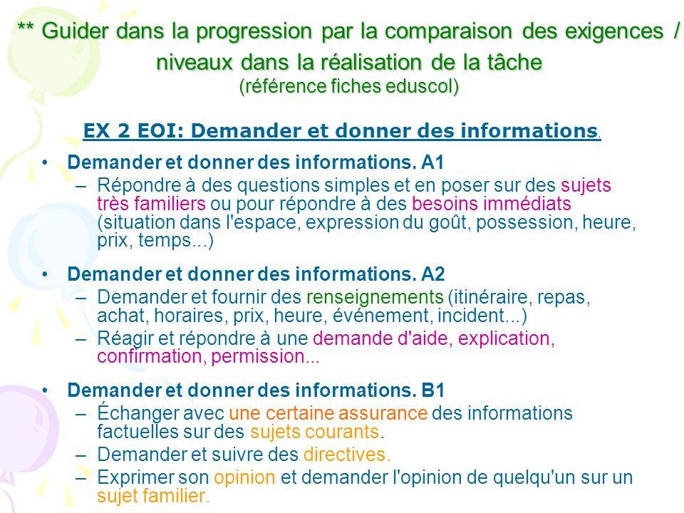 ** Guider dans la progression par la comparaison des exigences / niveaux dans la réalisation de la tâche (référence fiches eduscol) EX 2 EOI: Demander