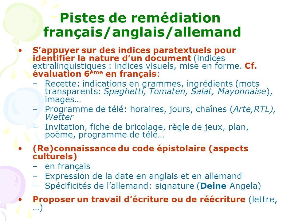 Pistes de remédiation français/anglais/allemand Sappuyer sur des indices paratextuels pour identifier la nature dun document (indices extralinguistiqu