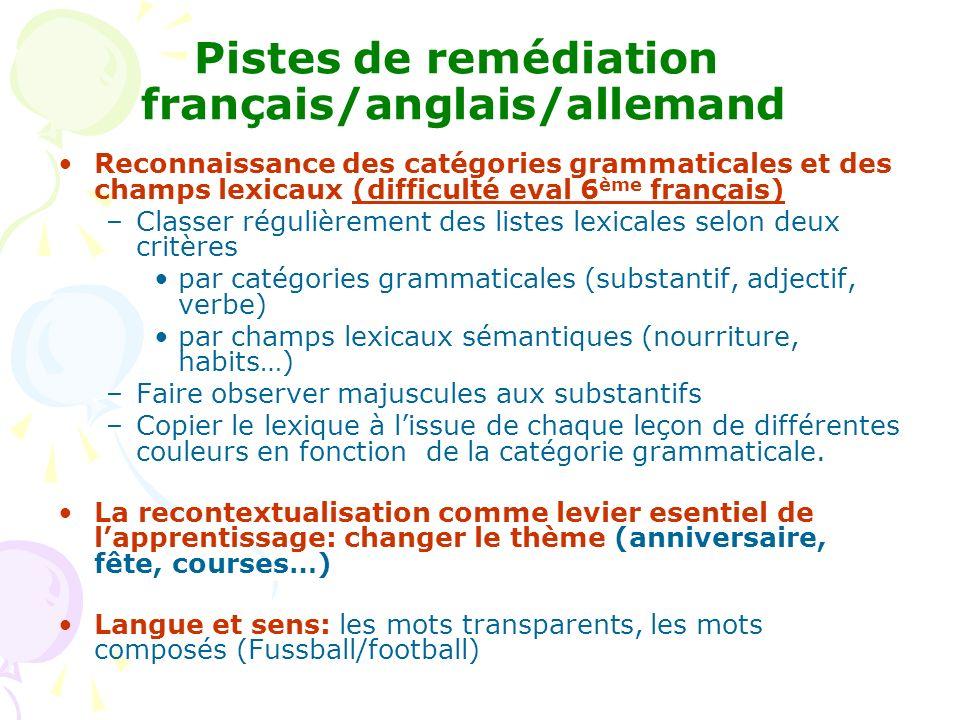 Pistes de remédiation français/anglais/allemand Reconnaissance des catégories grammaticales et des champs lexicaux (difficulté eval 6 ème français) –C