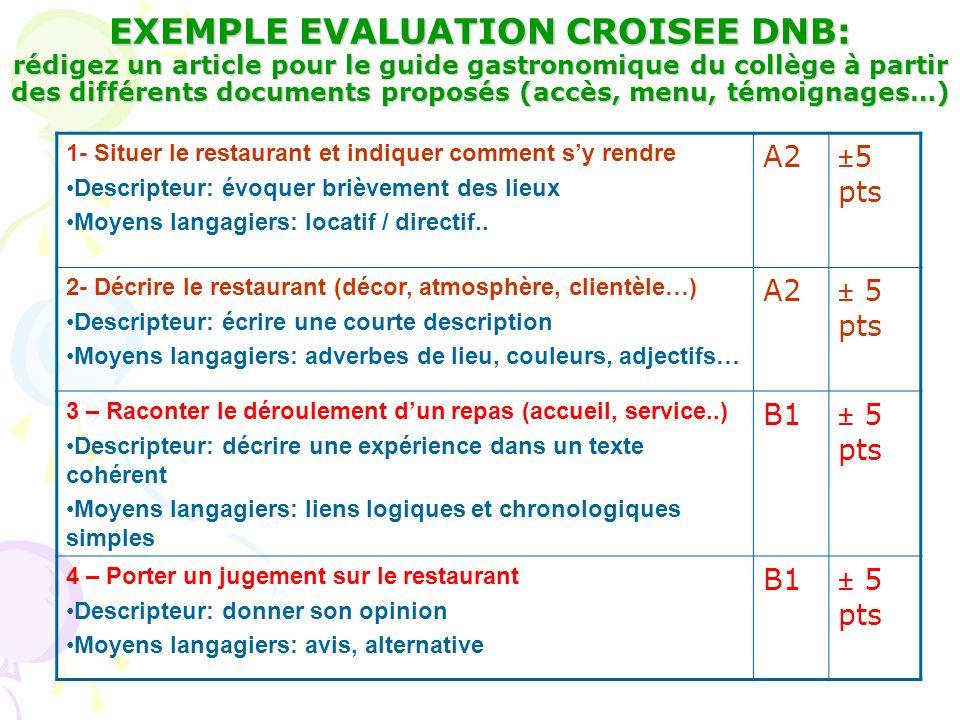 EXEMPLE EVALUATION CROISEE DNB: rédigez un article pour le guide gastronomique du collège à partir des différents documents proposés (accès, menu, tém