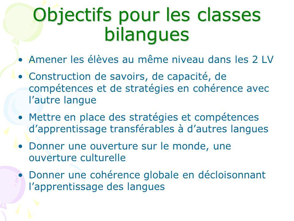 Objectifs pour les classes bilangues Amener les élèves au même niveau dans les 2 LV Construction de savoirs, de capacité, de compétences et de stratég