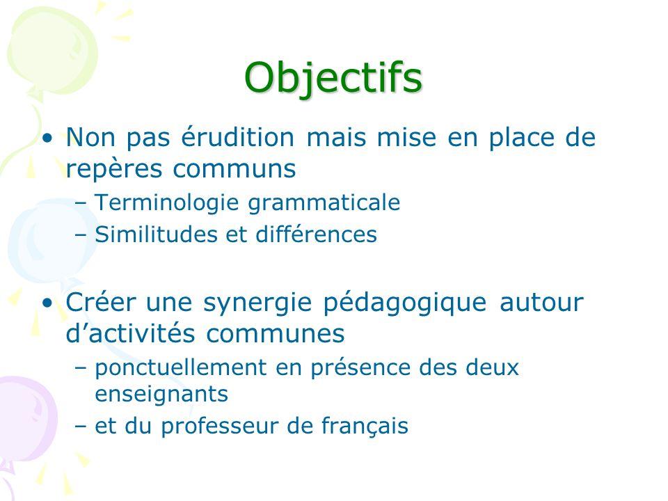 Objectifs Non pas érudition mais mise en place de repères communs –Terminologie grammaticale –Similitudes et différences Créer une synergie pédagogiqu