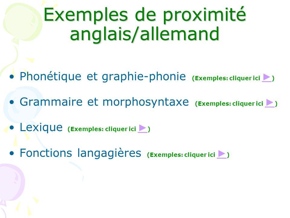 Exemples de proximité anglais/allemand Phonétique et graphie-phonie (Exemples: cliquer ici ) Grammaire et morphosyntaxe (Exemples: cliquer ici ) Lexiq