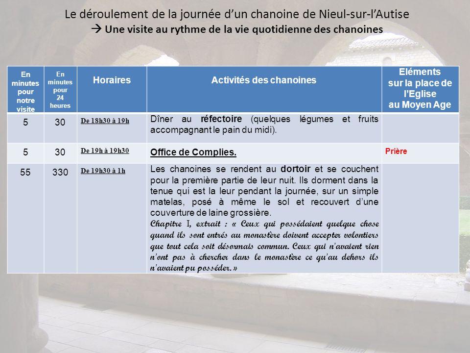 Le déroulement de la journée dun chanoine de Nieul-sur-lAutise Une visite au rythme de la vie quotidienne des chanoines En minutes pour notre visite E