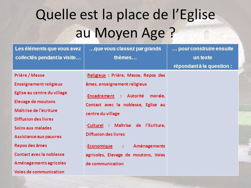 Quelle est la place de lEglise au Moyen Age ? Les éléments que vous avez collectés pendant la visite… …que vous classez par grands thèmes… … pour cons