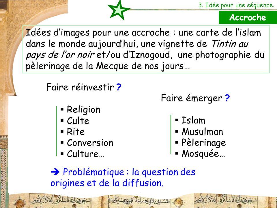 3. Idée pour une séquence. Accroche Faire réinvestir ? Religion Culte Rite Conversion Culture… Faire émerger ? Islam Musulman Pèlerinage Mosquée… Prob