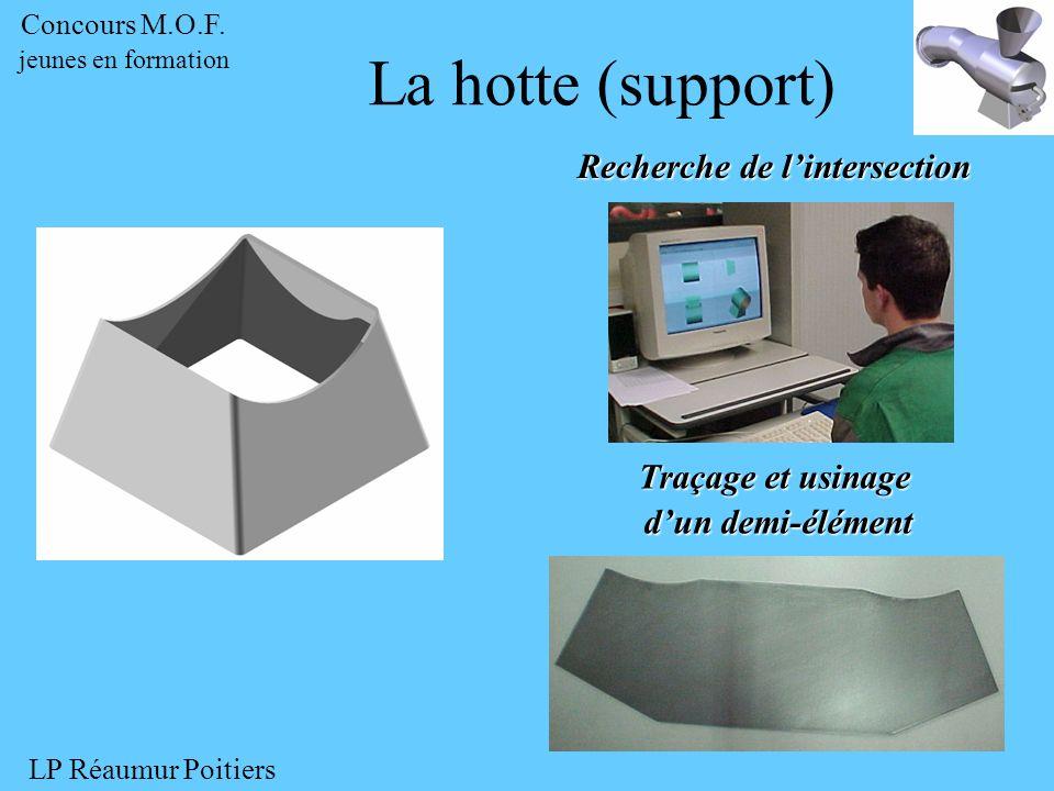 Recherche de lintersection La hotte (support) Traçage et usinage dun demi-élément dun demi-élément Concours M.O.F.