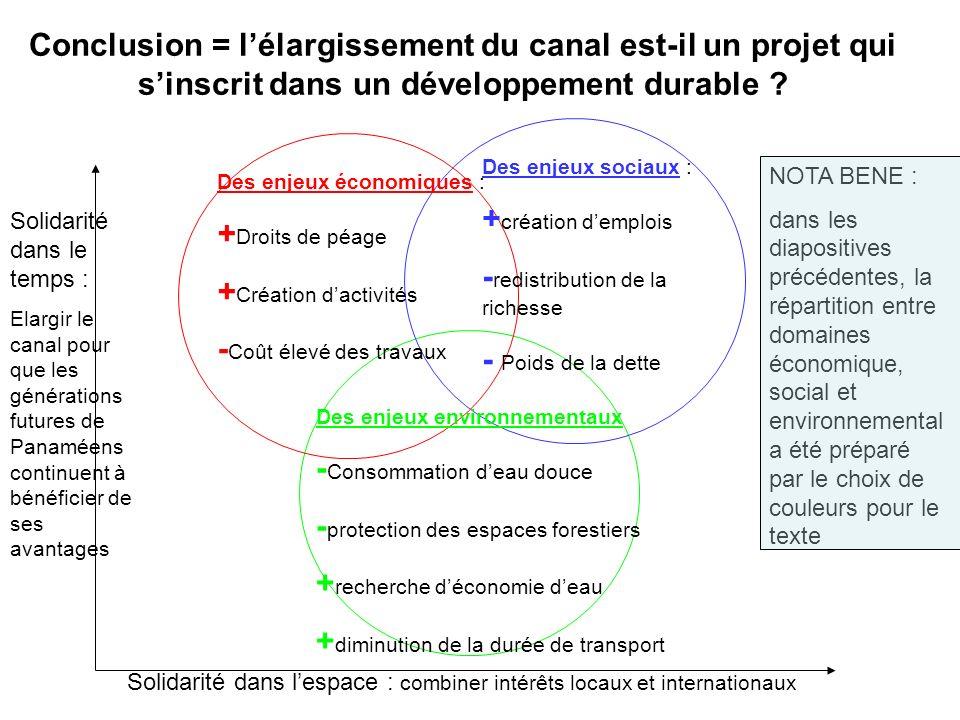 Conclusion = lélargissement du canal est-il un projet qui sinscrit dans un développement durable ? Des enjeux économiques : + Droits de péage + Créati