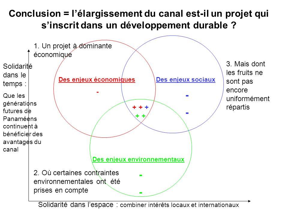 Conclusion = lélargissement du canal est-il un projet qui sinscrit dans un développement durable ? Des enjeux économiques - Des enjeux sociaux - Des e