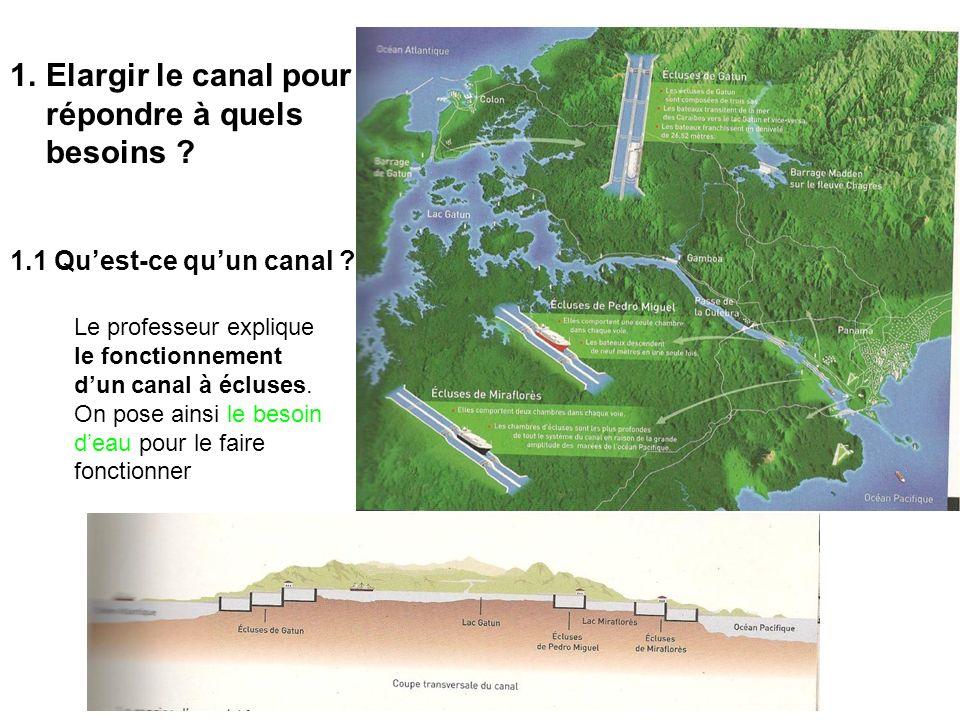 Le professeur explique le fonctionnement dun canal à écluses. On pose ainsi le besoin deau pour le faire fonctionner 1.Elargir le canal pour répondre