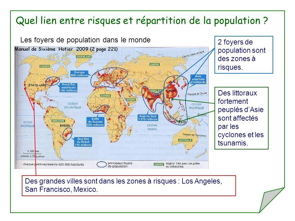 Quel lien entre risques et répartition de la population ? Les foyers de population dans le monde 2 foyers de population sont des zones à risques. Des