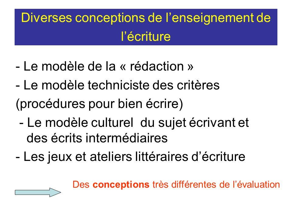 Diverses conceptions de lenseignement de lécriture - Le modèle de la « rédaction » - Le modèle techniciste des critères (procédures pour bien écrire)