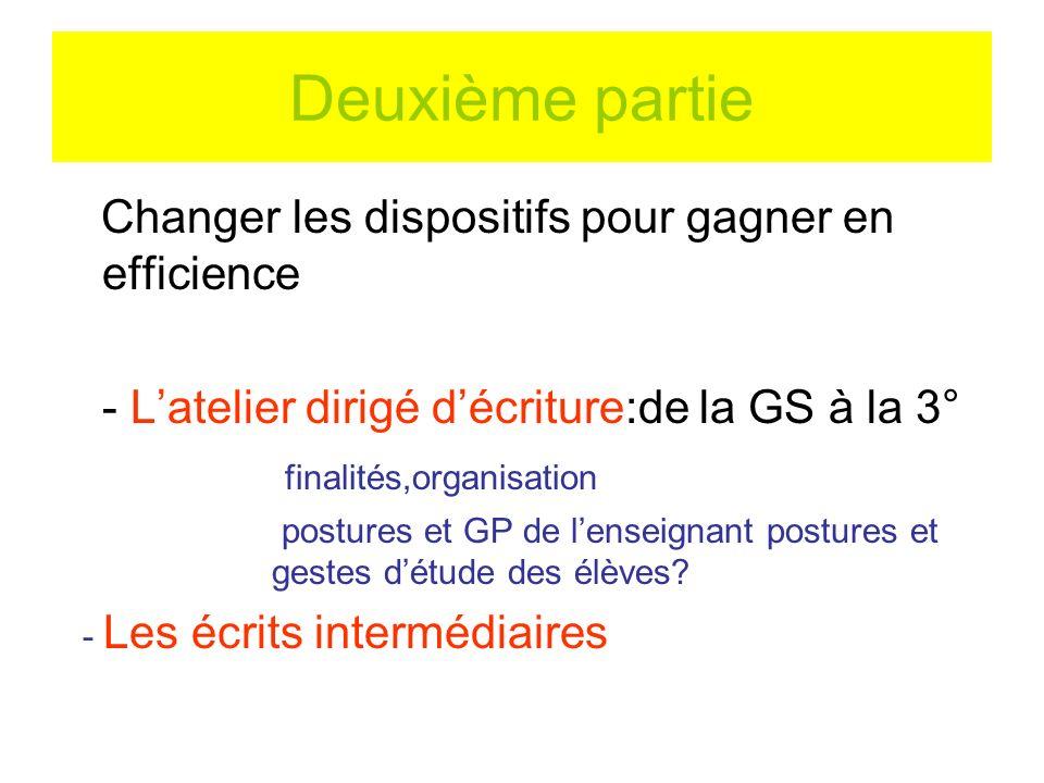 Deuxième partie Changer les dispositifs pour gagner en efficience - Latelier dirigé décriture:de la GS à la 3° finalités,organisation postures et GP d